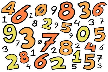 Řádové anglické číslovky - Ordinal Numbers